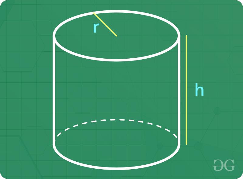 Mensuration 3D - GeeksforGeeks