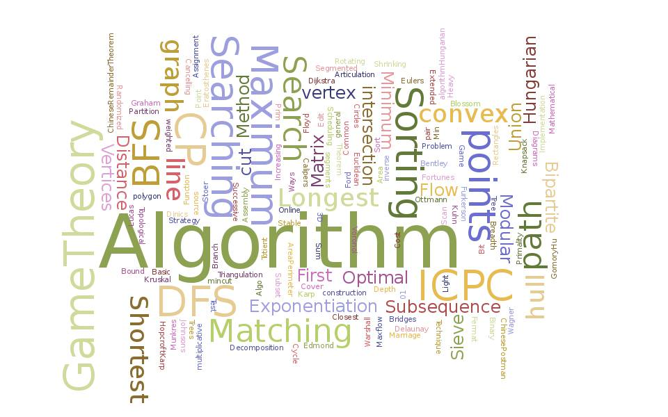 Top 10 Algorithms and Data Str...