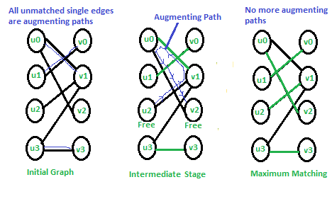 Matching algorithm for binary options
